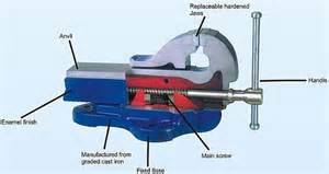Replacement Jaws For Bench Vise Bench Vice Manufacturers Bench Vice Exporters India