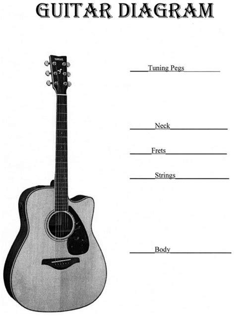 guitar parts diagrams diagram site