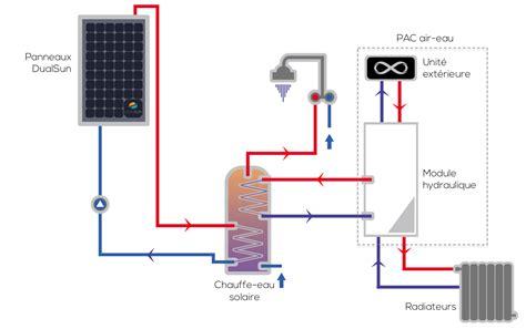 pompe a chaleur solaire 2488 pompe a chaleur solaire la pompe chaleur solaire par