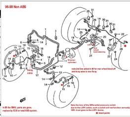Chevy Tracker Brake System Diagram Brake Overhaul