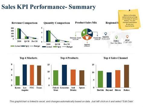 sales kpi performance summary revenue comparison product