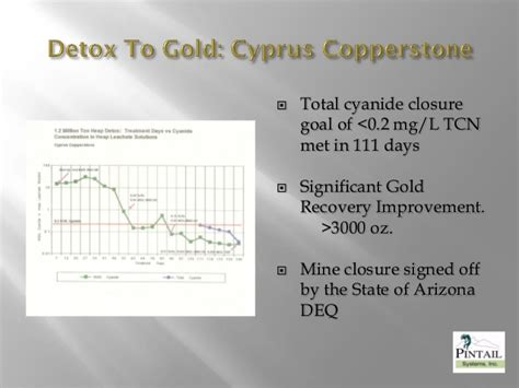 Cyanide Detox by Detox T To Gold 2 Version