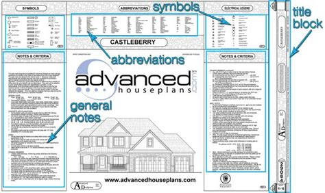 how to read a house plan how to read house plans the construction set