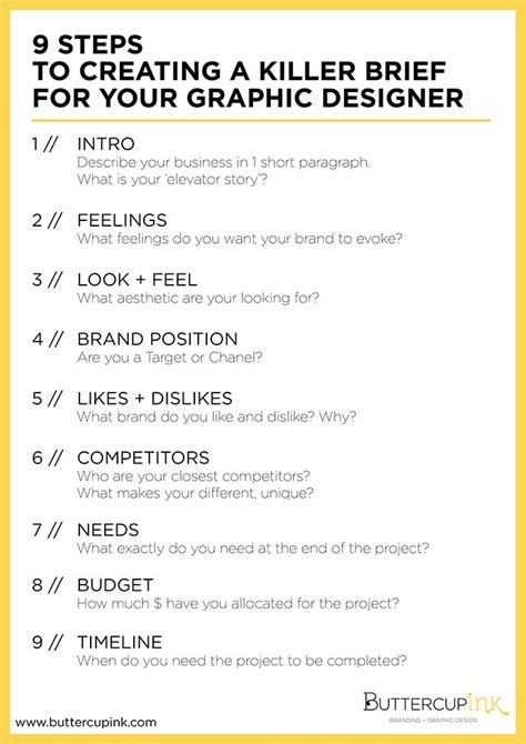 design brief questionnaire how to brief your graphic designer creative graphics