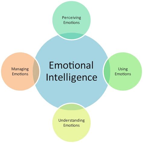 emotional therapy emotion focused therapy the therapy centre