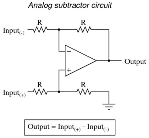 integrated electronics analog and digital circuits system by millman halkias pdf computational circuits practical analog semiconductor circuits electronics textbook
