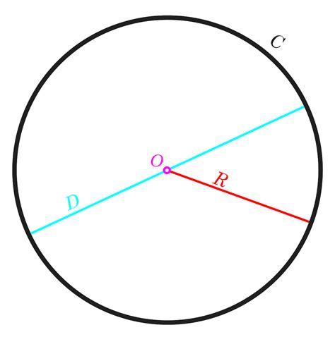 R Drawing Circle by Circle