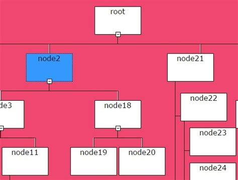 hierarchical layout javascript simple hierarchical organization chart plugin for jquery