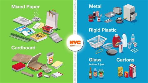 Nyc Recycling Stickers