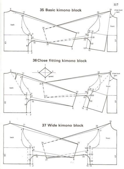 pattern drafting vol ii kimono sleeve pattern drafting www pixshark com images