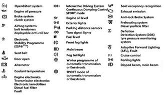 Opel Astra Dashboard Warning Lights 2008 Saturn Astra Dashboard Symbols