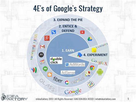 googles strategy explained steve faktor linkedin