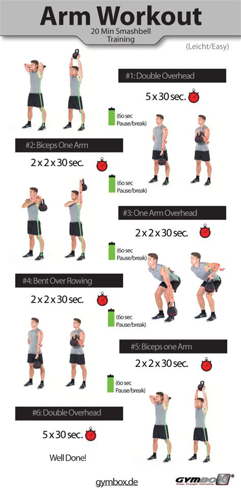 best kettlebell arm workouts for strength and loss