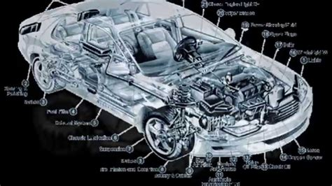 car name parts car parts car parts store car parts and accessories car