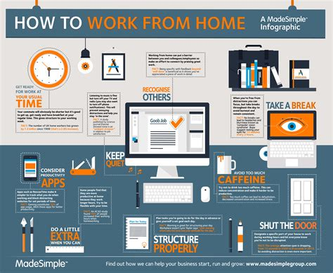 wfh a working from home infographic madesimple