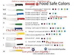 Professional Kitchen Knives Set colored handle cutlery red white blue yellow red