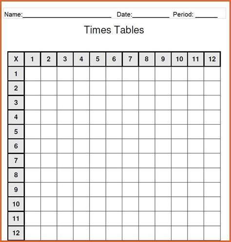 Blank Multiplication Table Printable blank multiplication table printable worksheets 1 12