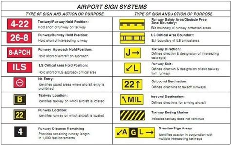 runway layout manager what do the numbers on airport runways mean quora