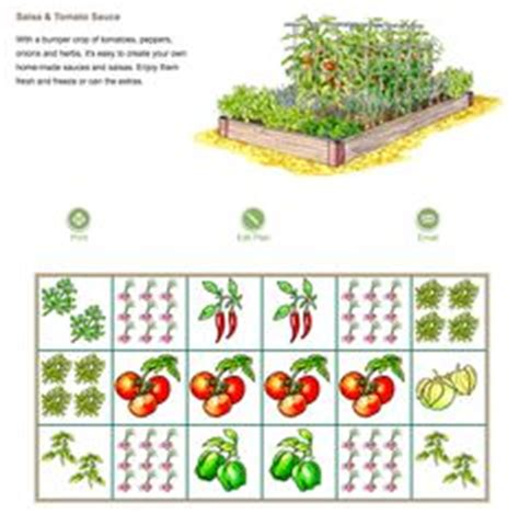 Salsa Garden Layout Salsa Garden Layout A Grid Planting Guide That Lays Out What And How Much To Plant To Grow The