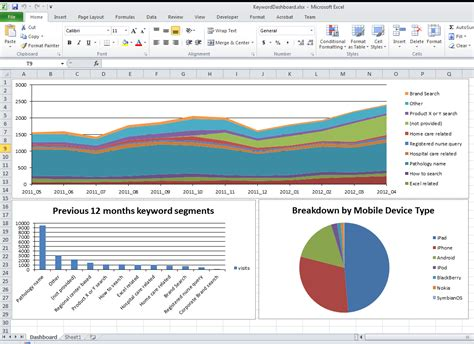 analytics excel dashboard template analytics canvas v1 3 released new faster