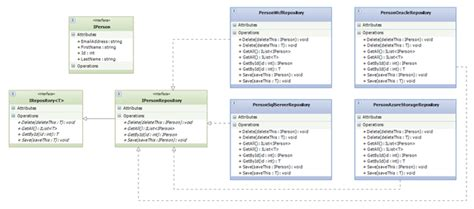 repository pattern wcf c silverlight asynchronous wcf calls without ruining your