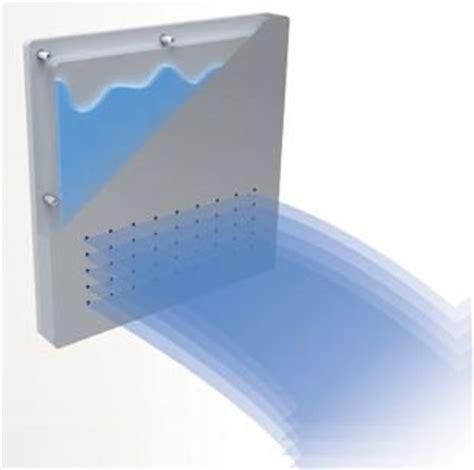 figa sotto la doccia reflect lo specchio doccia anti appannamento leganerd