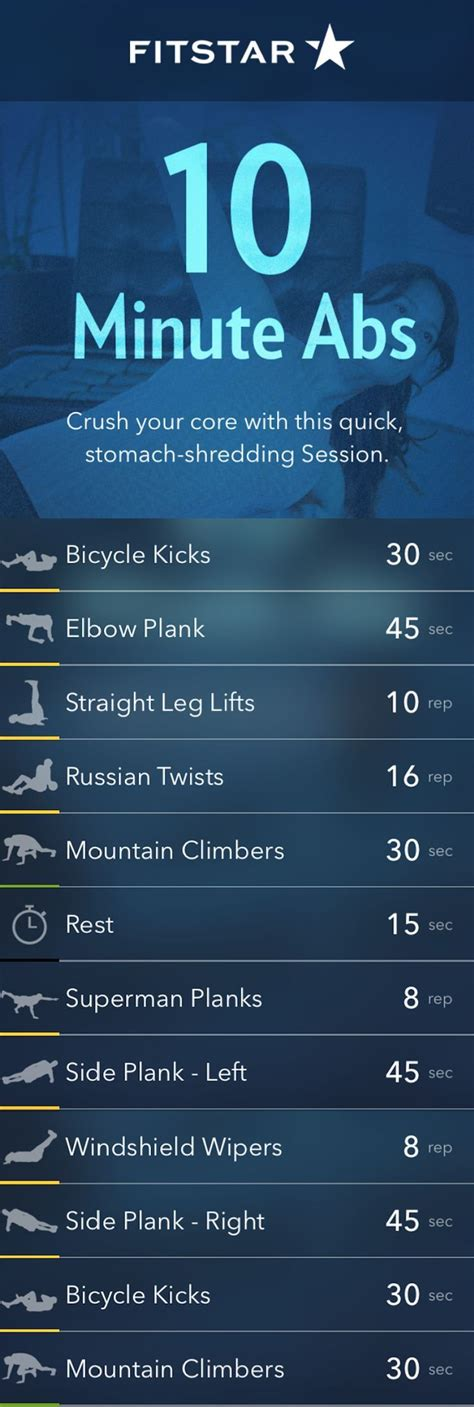 10 minute abs pictures photos and images for