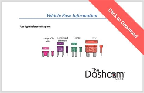 Car Types Pdf by How To Identify Your Vehicle S Fuse Type When Installing A
