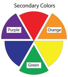 is a primary color secondary hues the halfway points between the primary