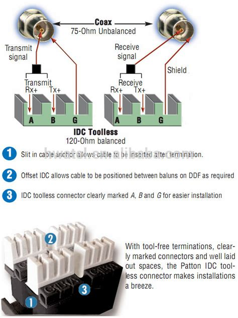 wiring diagram for krone rj45 socket efcaviation