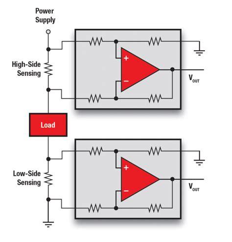 precision current sense resistor precision current sensing solutions from ti vishay mouser