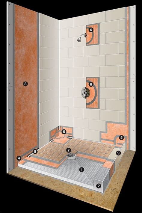 bathroom membrane system kerdi shower kit terra tile and marble