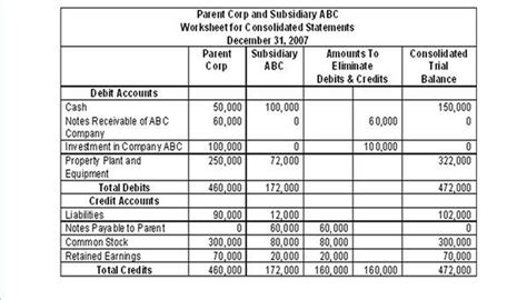 consolidated balance sheet template how to prepare a consolidated balance sheet bizfluent