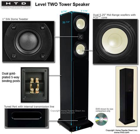 home theatre direct speakers reversadermcream