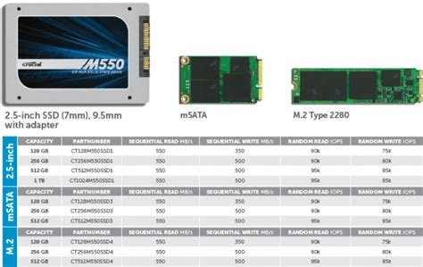 Team Ssd M Sata M2 128gb crucial m550 128gb ssd review