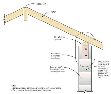 Vaulted Ceiling Construction Details by Eco Cladding 14 0 Construction Details Typical
