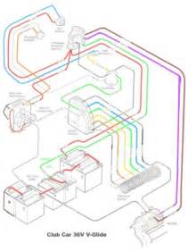 01 club car wiring diagram club car schematic diagram