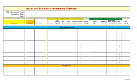 risk assessment plan template printables risk analysis worksheet agariohi worksheets
