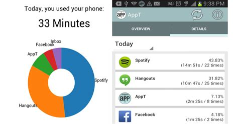 phone usage app new app sheds light on phone usage news northwestern engineering