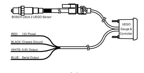 wiring diagram for autometer sport comp tach wiring just