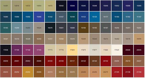 color chip fed std 595 sae ams std 595 174 color chart mach dynamics