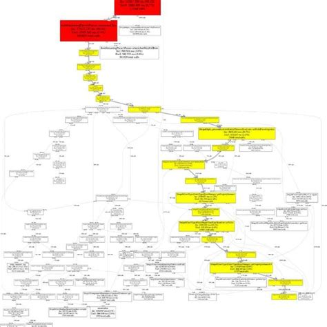 installing xhprof profile drupal module savas labs