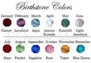 what color birthstone is october image gallery october birthstone color