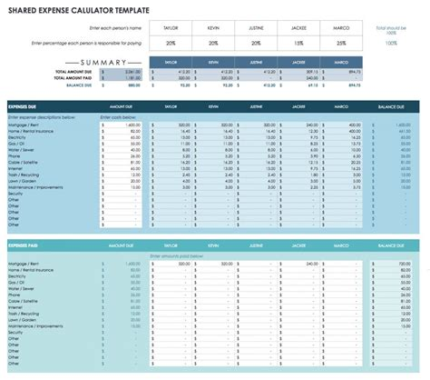 Shared Spreadsheet free docs budget templates smartsheet