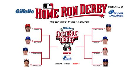 printable mlb all star roster 2015 2015 all star game home run derby challenge mlb com