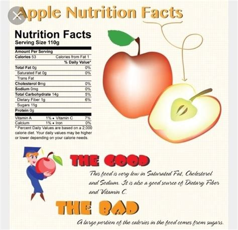 Kitchen Cabinet Refacers Red Delicious Apple Nutrition Facts Besto Blog