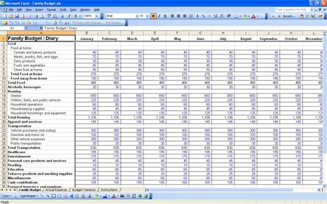 Template Budget Spreadsheet Spreadsheet Templates For Business Budget Spreadshee Excel Monthly Budget Template