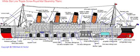 titanic layout pictures to pin on pinterest pinsdaddy le titanic