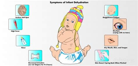 dehydration for 2 year how to treat diarrhea in infants and children