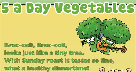 vegetables 3 times a day animation exles 5 a day veg song tots tune time